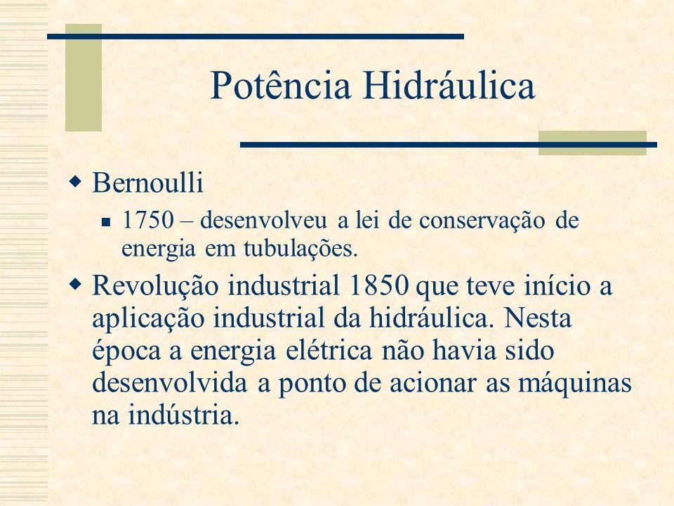 Potência Hidráulica Bernoulli