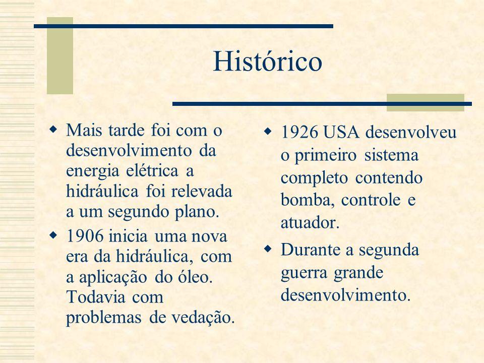 HistóricoMais tarde foi com o desenvolvimento da energia elétrica a hidráulica foi relevada a um segundo plano.