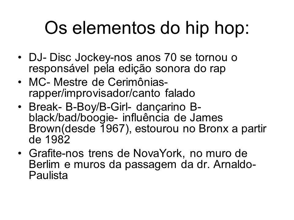 Os elementos do hip hop: