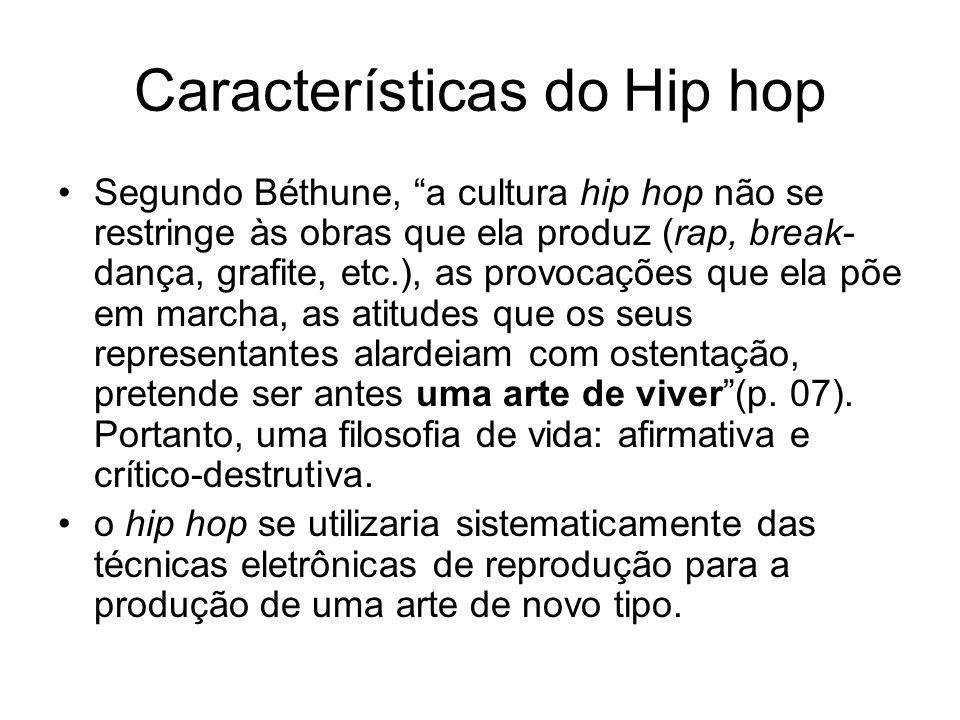 Características do Hip hop