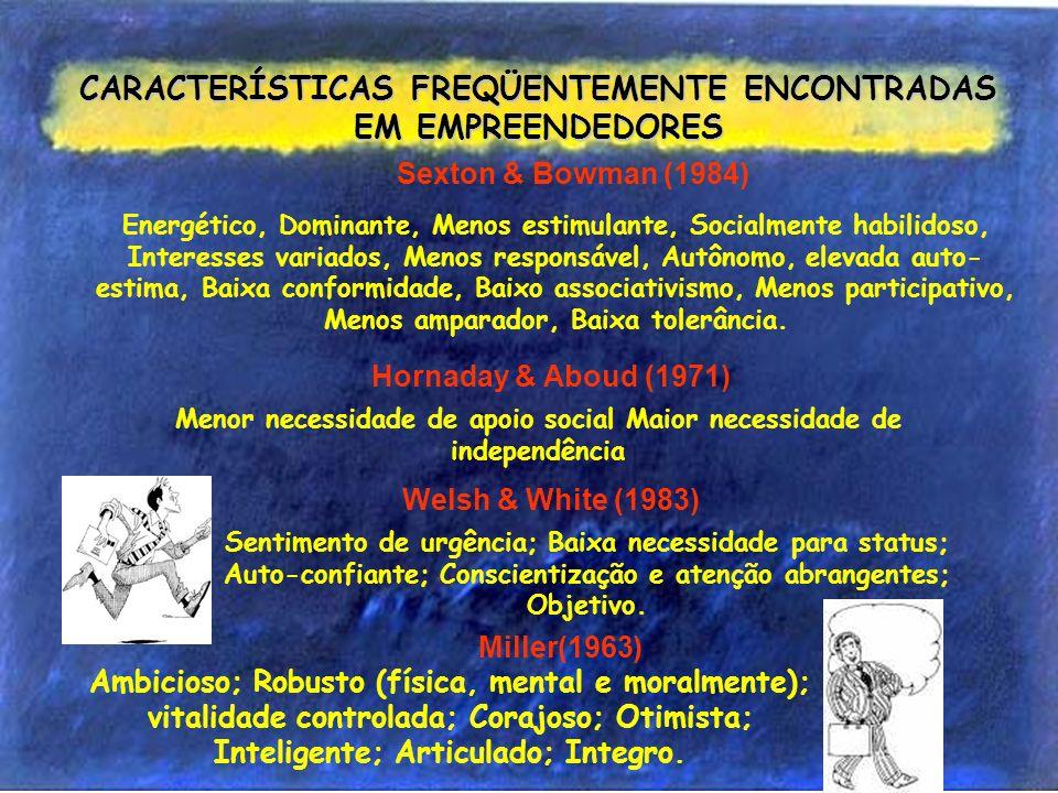 CARACTERÍSTICAS FREQÜENTEMENTE ENCONTRADAS EM EMPREENDEDORES