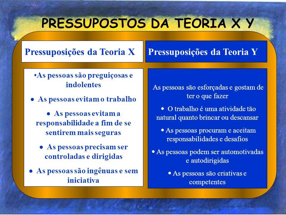 PRESSUPOSTOS DA TEORIA X Y