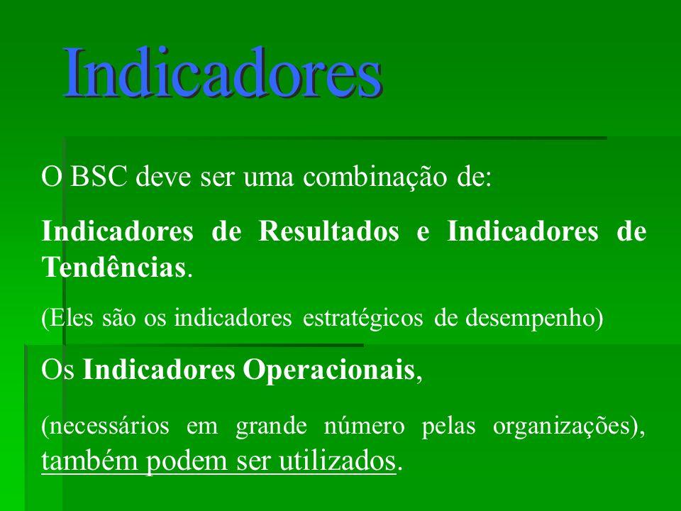 Indicadores O BSC deve ser uma combinação de: