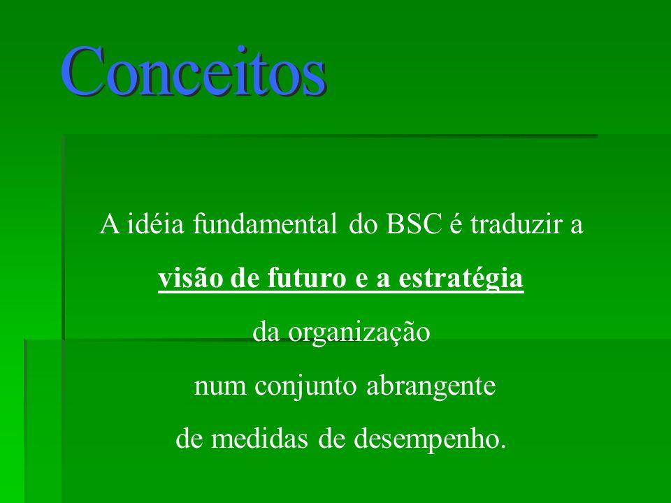 Conceitos A idéia fundamental do BSC é traduzir a