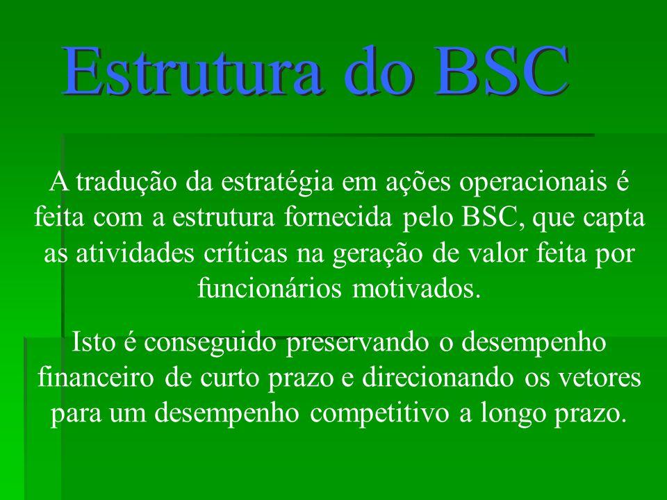 Estrutura do BSC