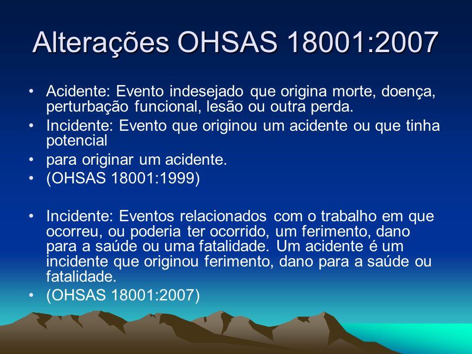 Alterações OHSAS 18001:2007 Acidente: Evento indesejado que origina morte, doença, perturbação funcional, lesão ou outra perda.