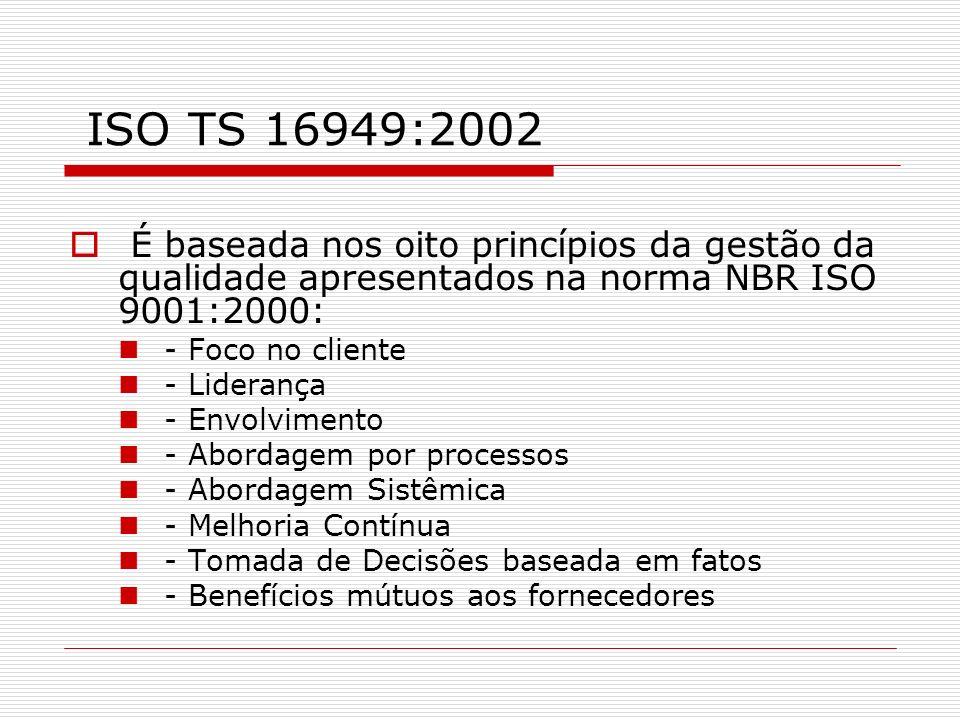 ISO TS 16949:2002 É baseada nos oito princípios da gestão da qualidade apresentados na norma NBR ISO 9001:2000: