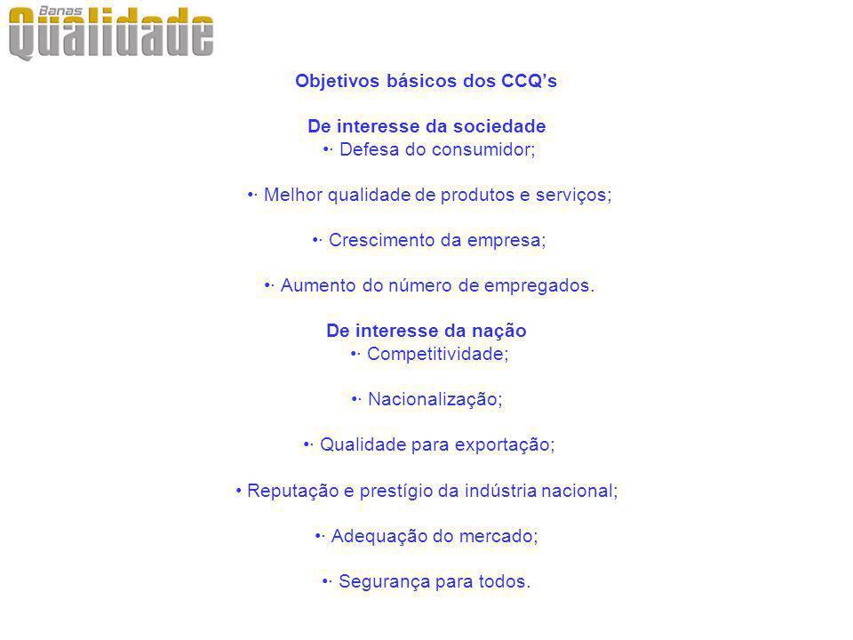 Objetivos básicos dos CCQ's De interesse da sociedade •· Defesa do consumidor; •· Melhor qualidade de produtos e serviços; •· Crescimento da empresa; •· Aumento do número de empregados.