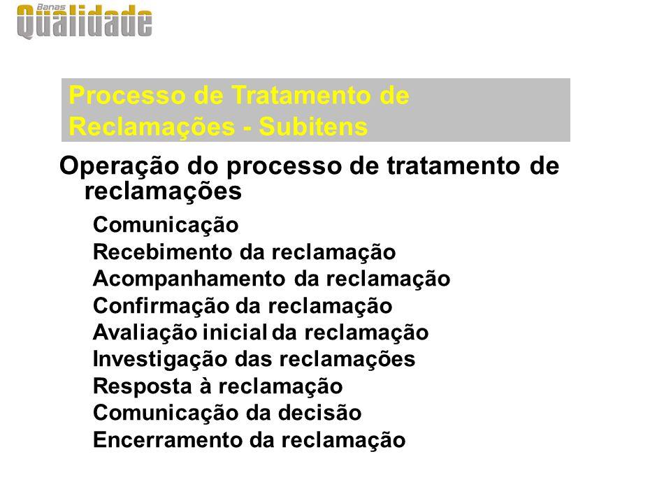 Processo de Tratamento de Reclamações - Subitens