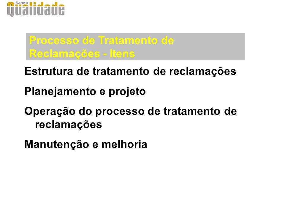 Processo de Tratamento de Reclamações - Itens