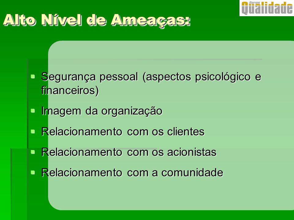 Alto Nível de Ameaças: Segurança pessoal (aspectos psicológico e financeiros) Imagem da organização.