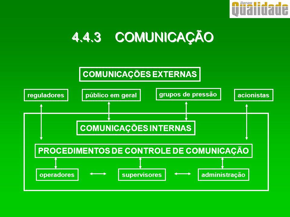 4.4.3 COMUNICAÇÃO COMUNICAÇÕES EXTERNAS COMUNICAÇÕES INTERNAS