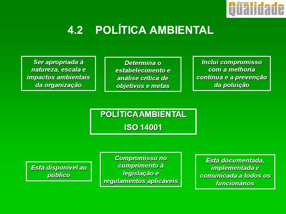 4.2 POLÍTICA AMBIENTAL POLÍTICA AMBIENTAL ISO 14001