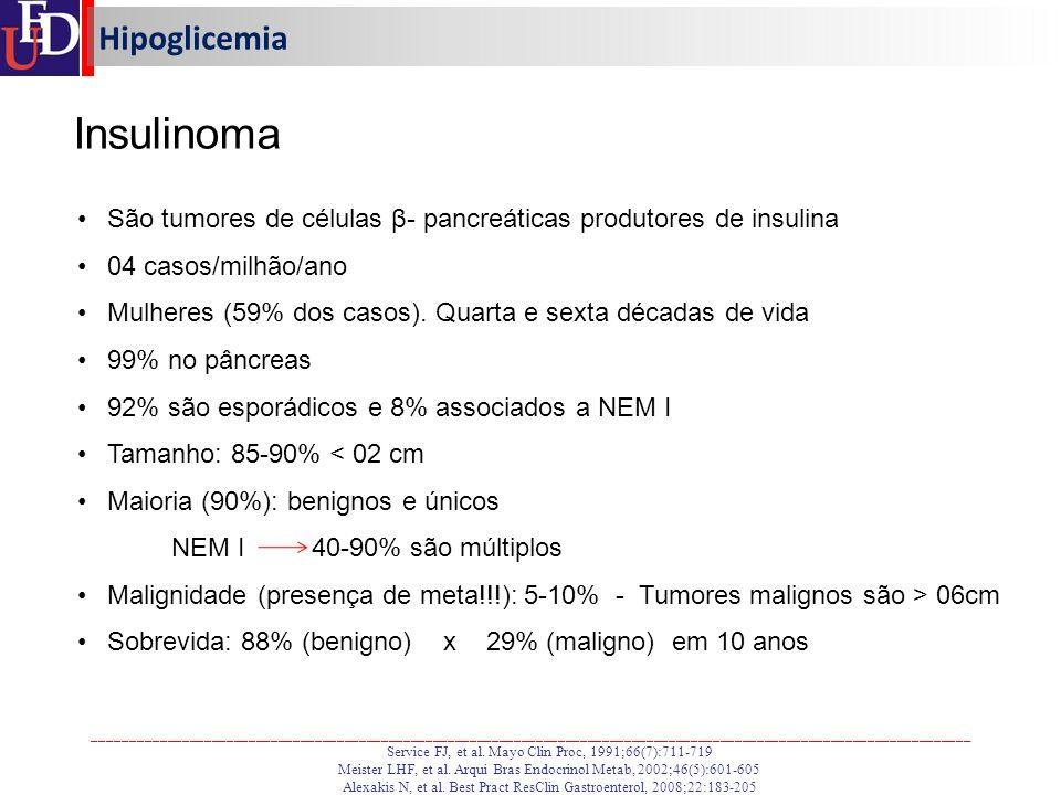 Insulinoma Hipoglicemia