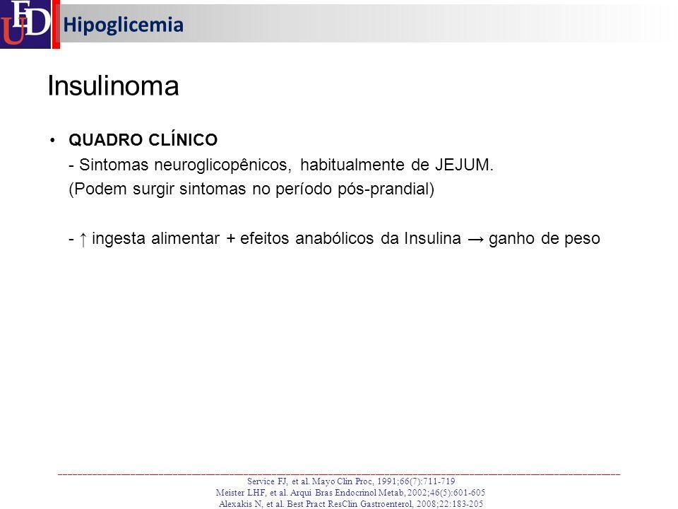 Insulinoma Hipoglicemia QUADRO CLÍNICO