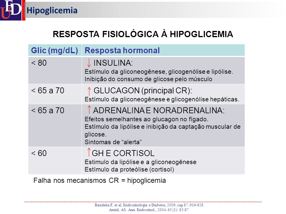 RESPOSTA FISIOLÓGICA À HIPOGLICEMIA