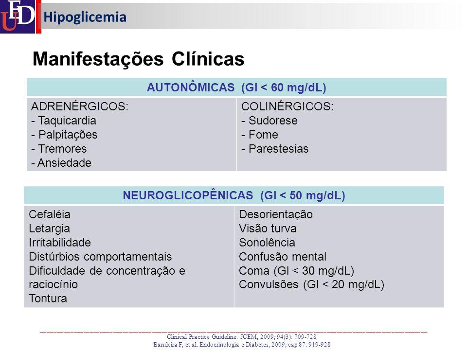 AUTONÔMICAS (Gl < 60 mg/dL) NEUROGLICOPÊNICAS (Gl < 50 mg/dL)