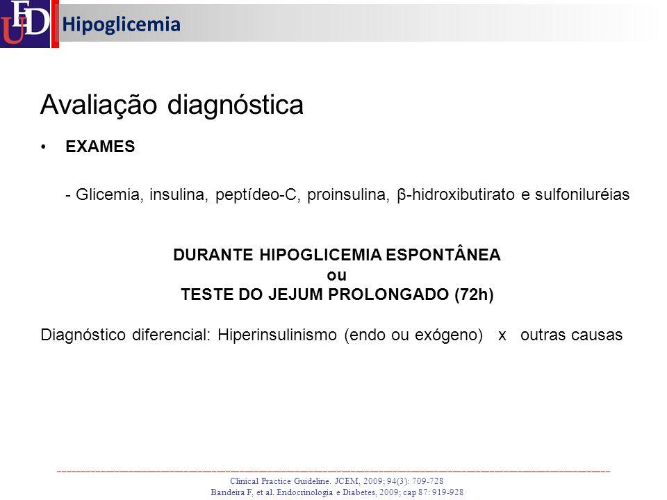 DURANTE HIPOGLICEMIA ESPONTÂNEA TESTE DO JEJUM PROLONGADO (72h)