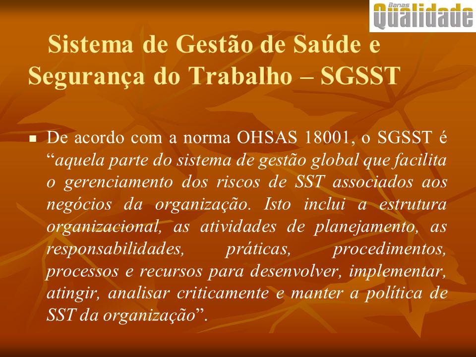 Sistema de Gestão de Saúde e Segurança do Trabalho – SGSST