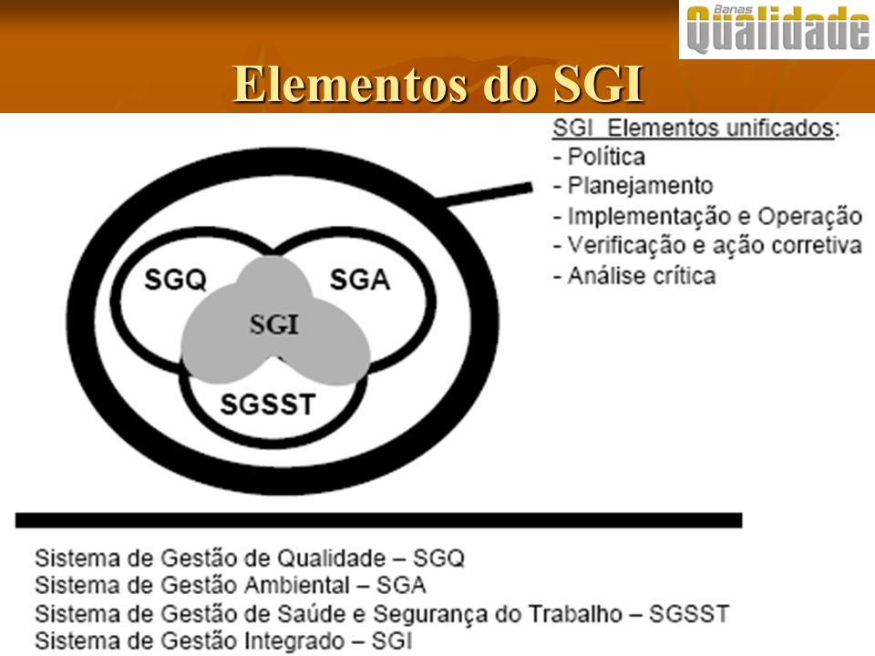 Elementos do SGI