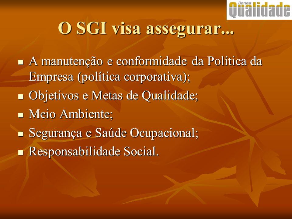 O SGI visa assegurar... A manutenção e conformidade da Política da Empresa (política corporativa); Objetivos e Metas de Qualidade;