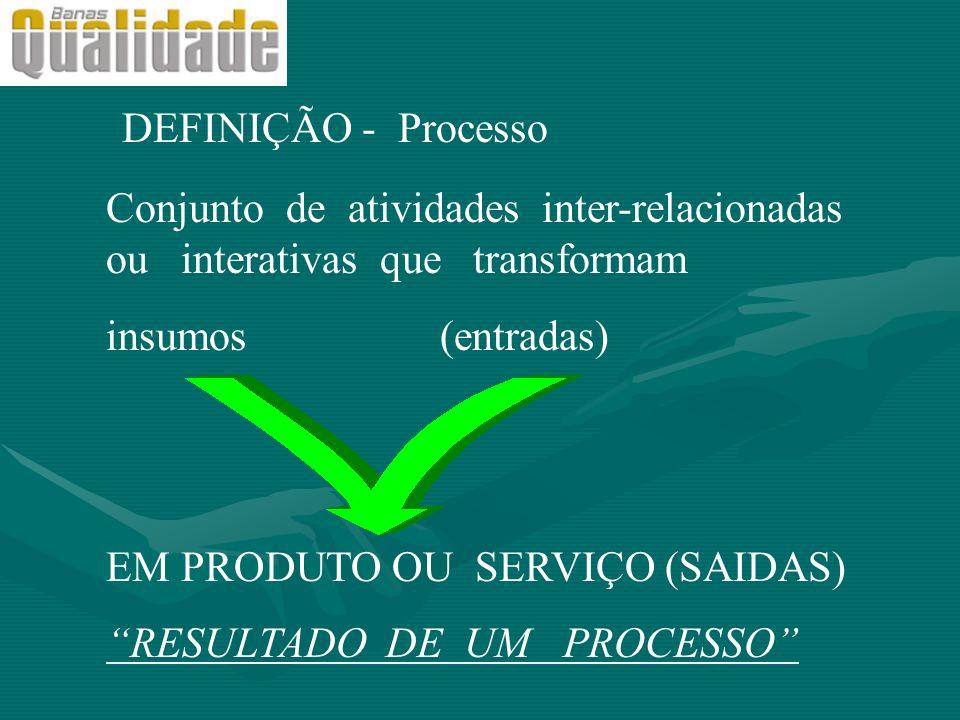 DEFINIÇÃO - Processo Conjunto de atividades inter-relacionadas ou interativas que transformam.