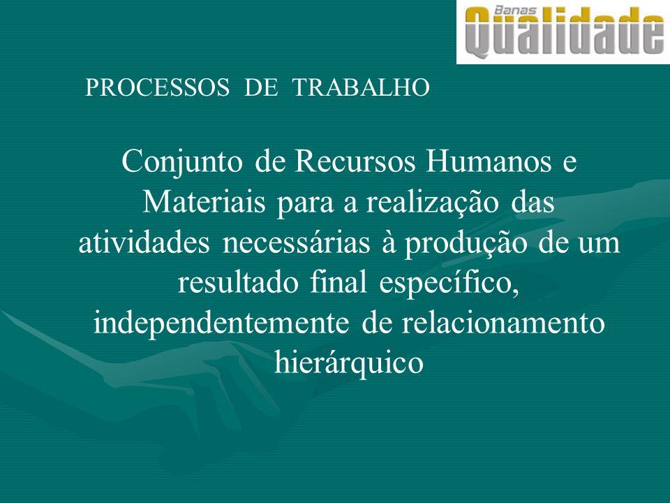 PROCESSOS DE TRABALHO