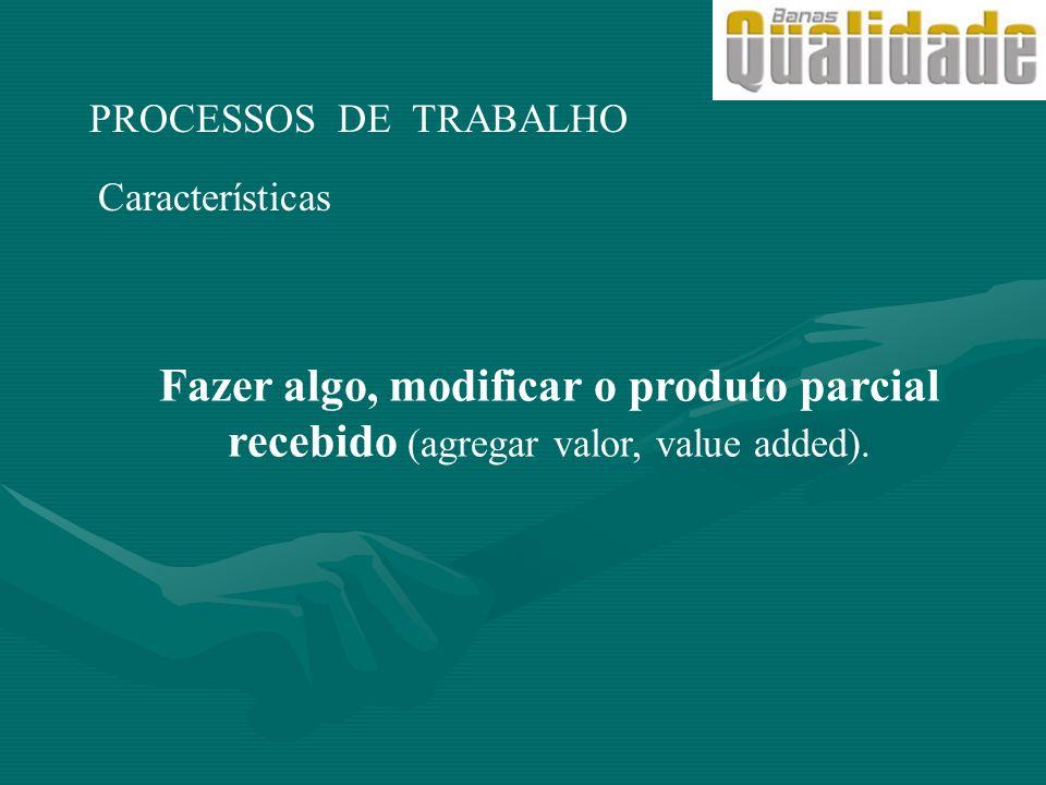 PROCESSOS DE TRABALHO Características. Fazer algo, modificar o produto parcial recebido (agregar valor, value added).