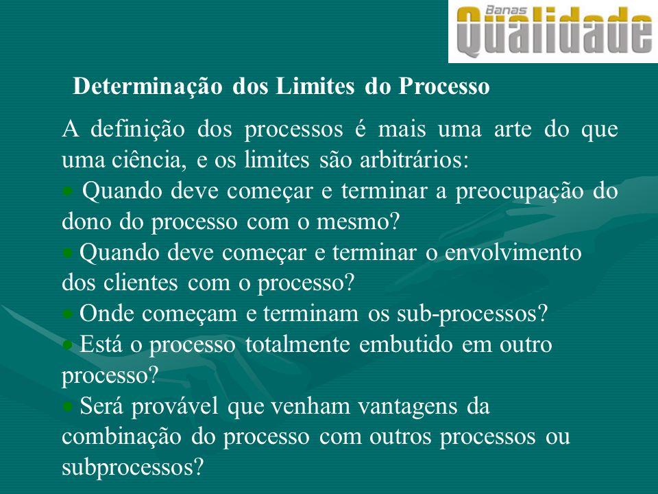 Determinação dos Limites do Processo