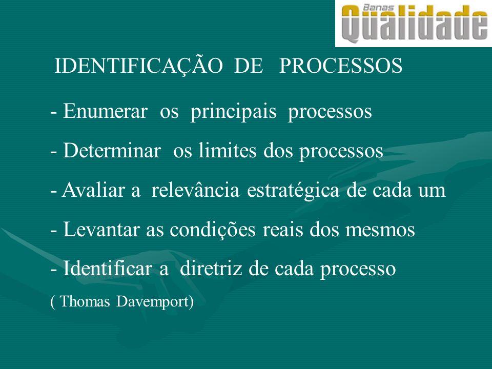 IDENTIFICAÇÃO DE PROCESSOS