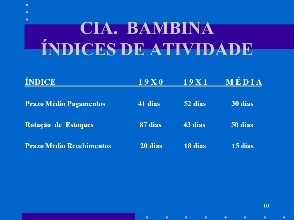CIA. BAMBINA ÍNDICES DE ATIVIDADE