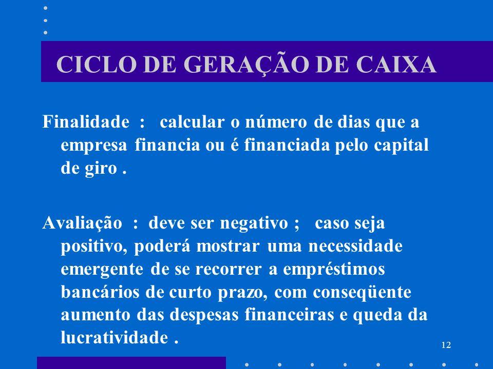 CICLO DE GERAÇÃO DE CAIXA