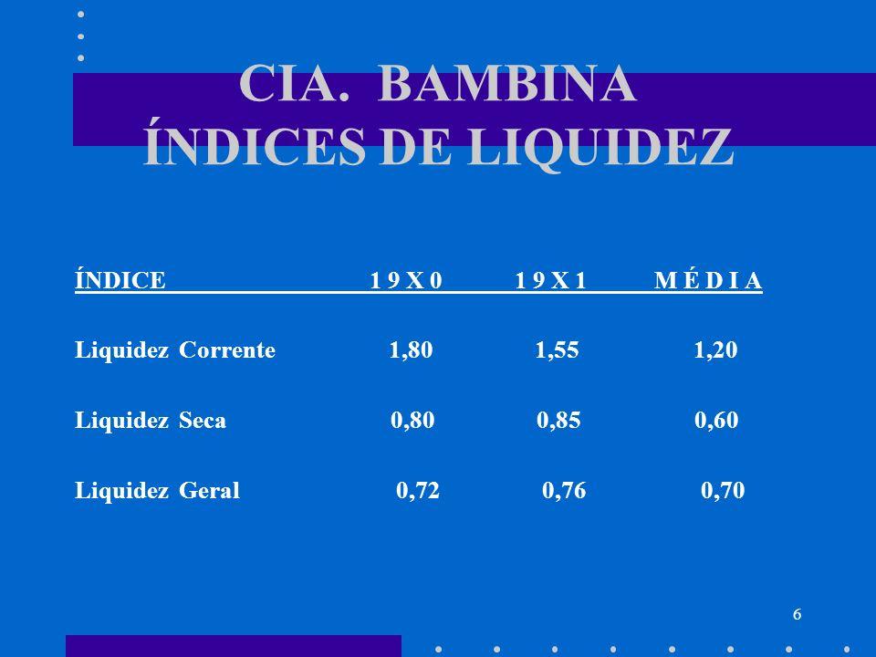 CIA. BAMBINA ÍNDICES DE LIQUIDEZ