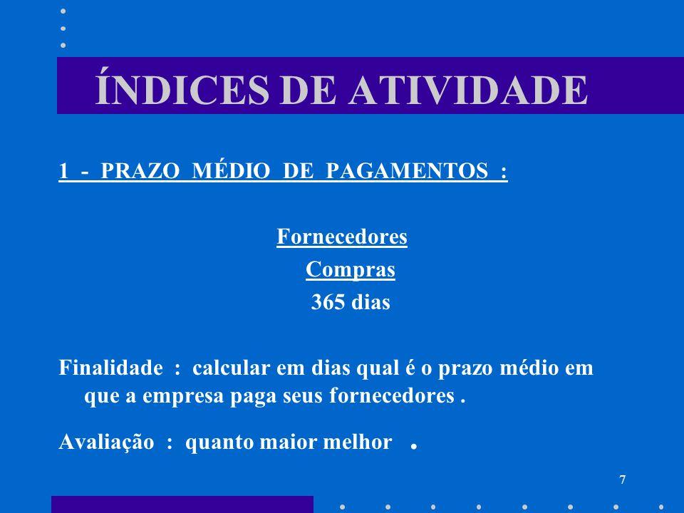 ÍNDICES DE ATIVIDADE 1 - PRAZO MÉDIO DE PAGAMENTOS : Fornecedores