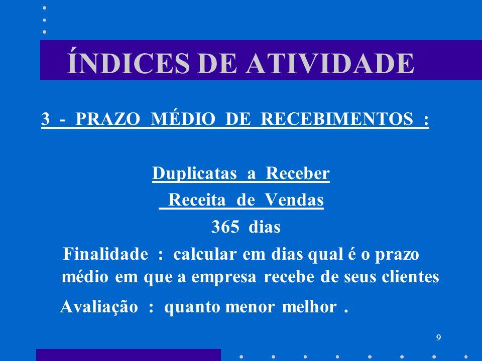 ÍNDICES DE ATIVIDADE 3 - PRAZO MÉDIO DE RECEBIMENTOS :
