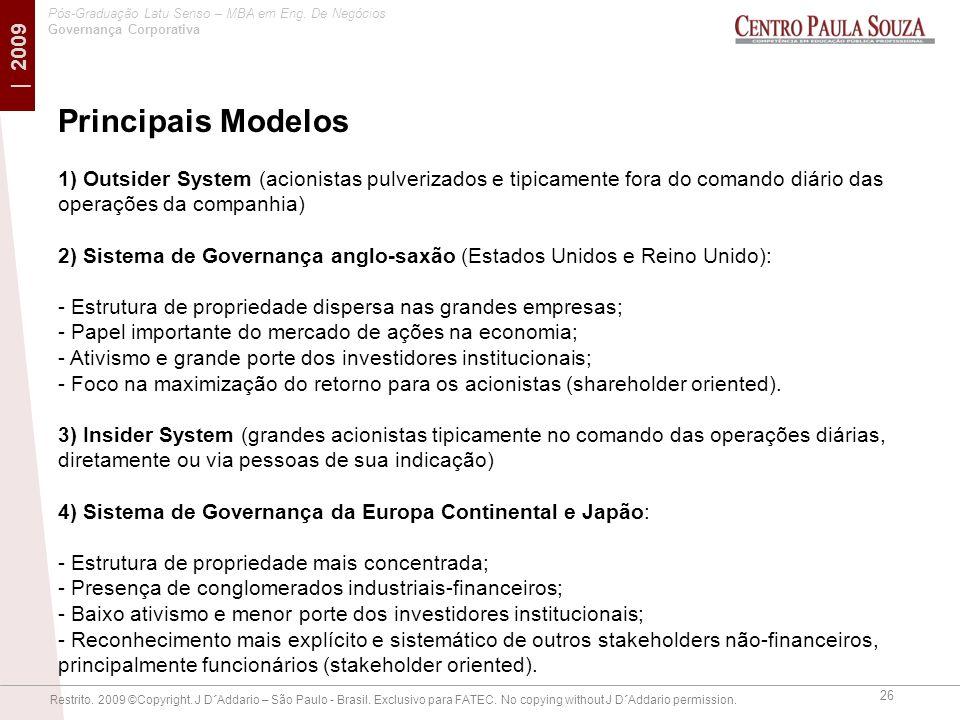 Principais Modelos 1) Outsider System (acionistas pulverizados e tipicamente fora do comando diário das operações da companhia)