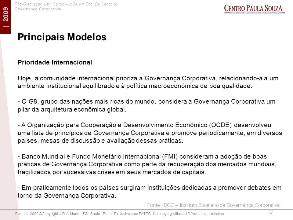 Principais Modelos Prioridade Internacional