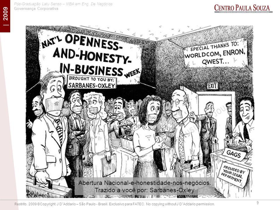 Abertura Nacional-e-honestidade-nos-negócios.