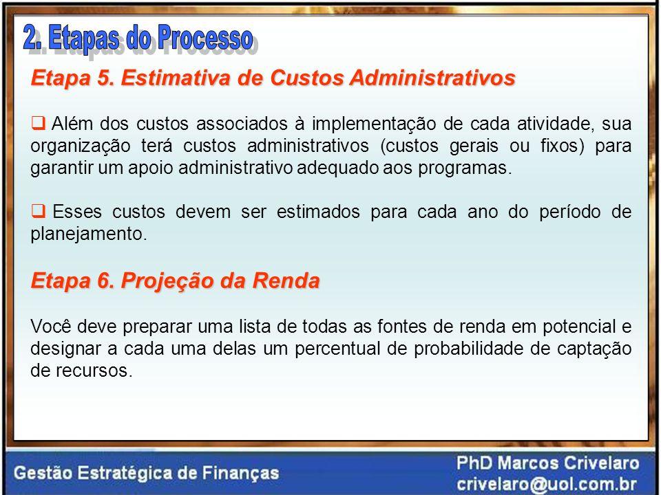 2. Etapas do Processo Etapa 5. Estimativa de Custos Administrativos