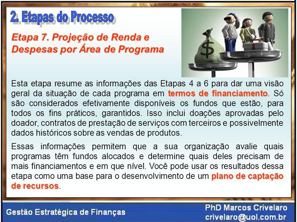 2. Etapas do Processo Etapa 7. Projeção de Renda e