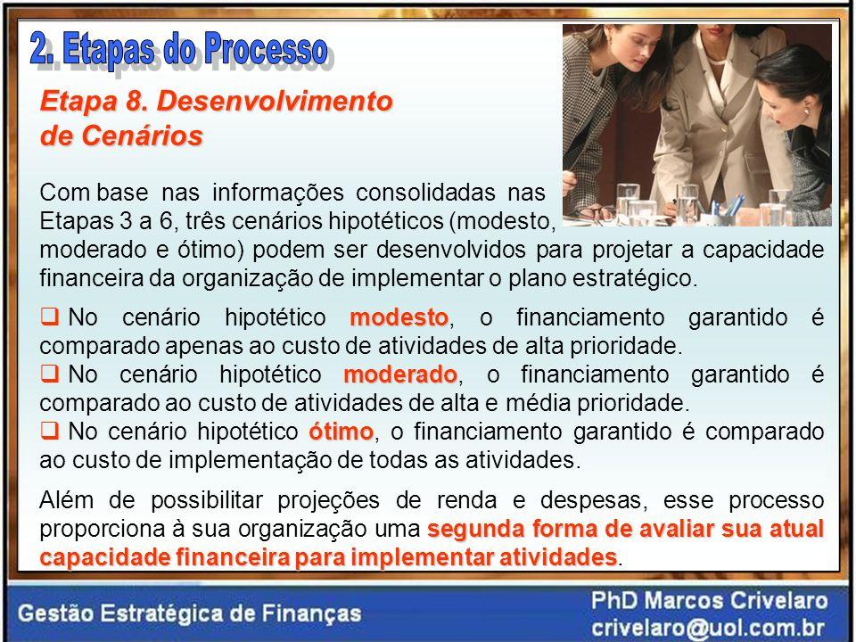 2. Etapas do Processo Etapa 8. Desenvolvimento de Cenários