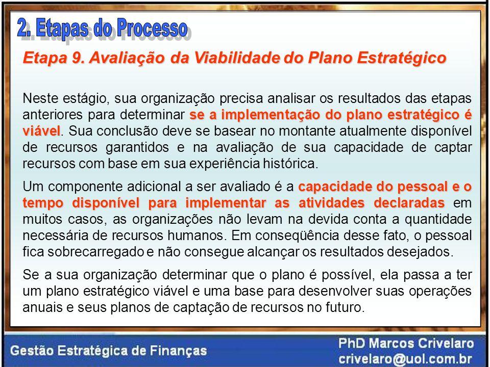 2. Etapas do Processo Etapa 9. Avaliação da Viabilidade do Plano Estratégico.