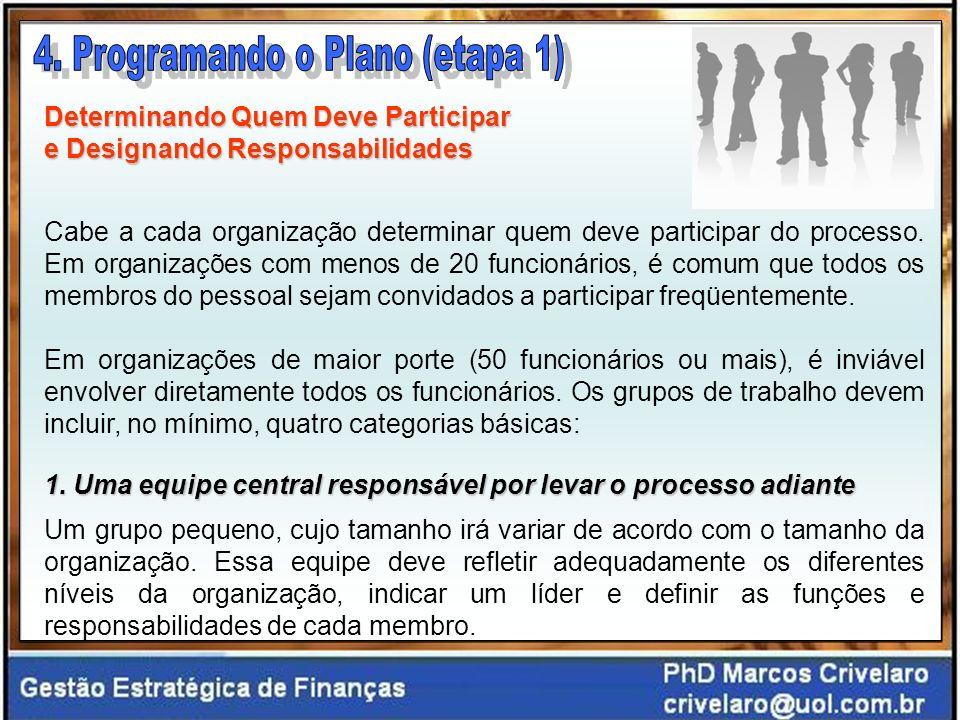 4. Programando o Plano (etapa 1)