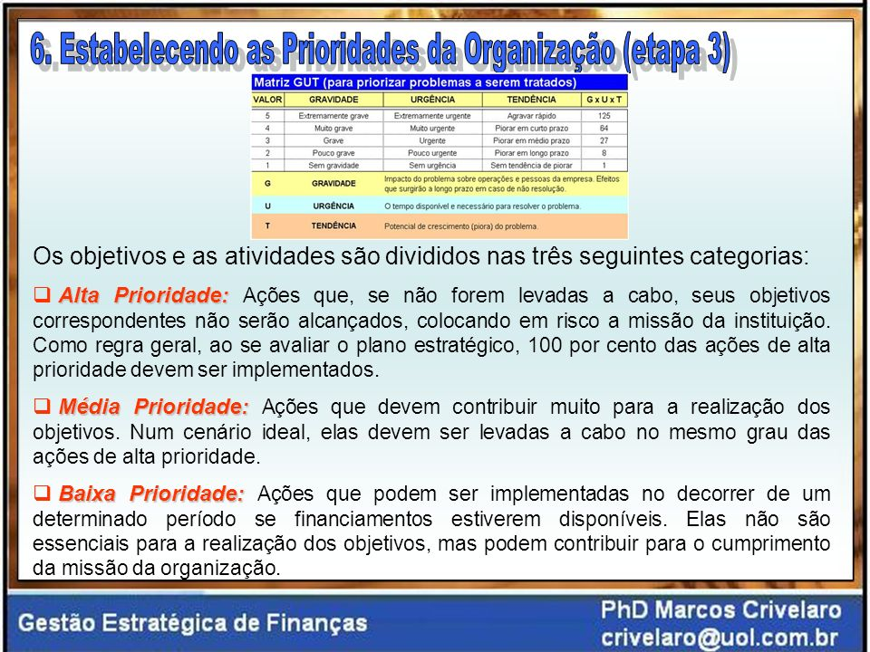 6. Estabelecendo as Prioridades da Organização (etapa 3)