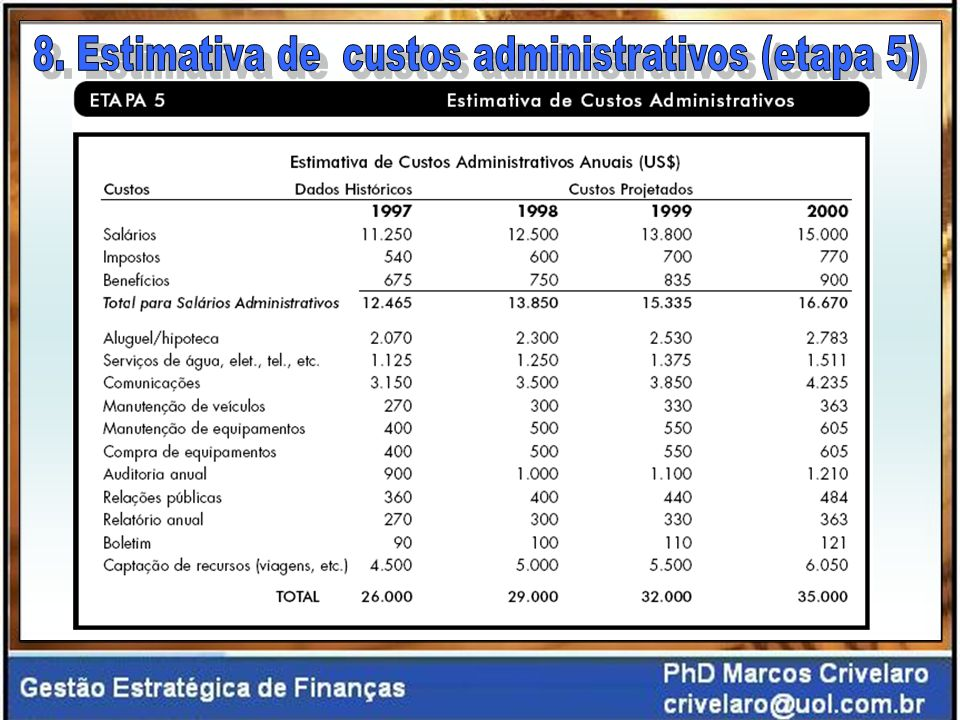 8. Estimativa de custos administrativos (etapa 5)