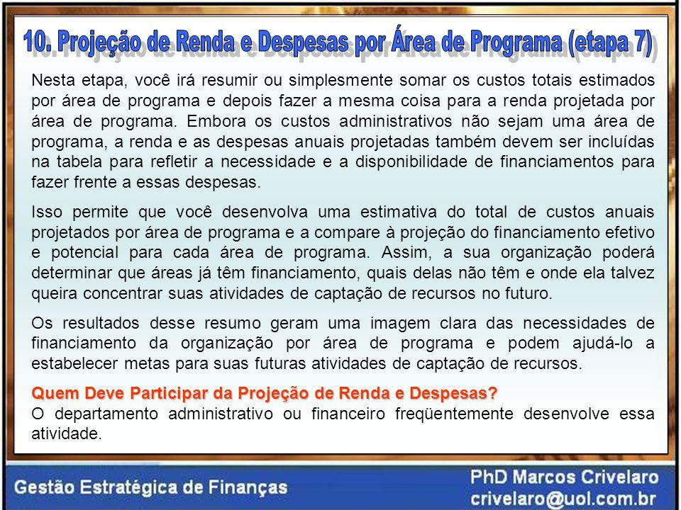 10. Projeção de Renda e Despesas por Área de Programa (etapa 7)