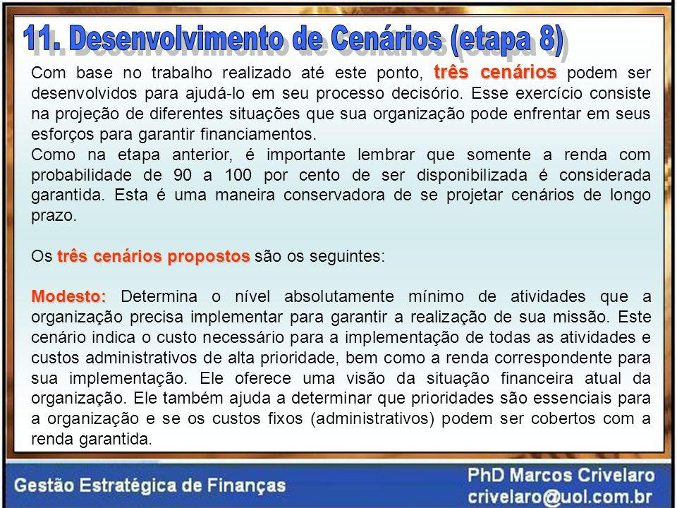11. Desenvolvimento de Cenários (etapa 8)