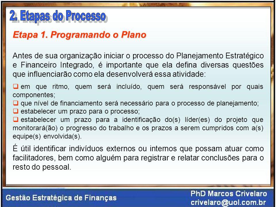 2. Etapas do Processo Etapa 1. Programando o Plano