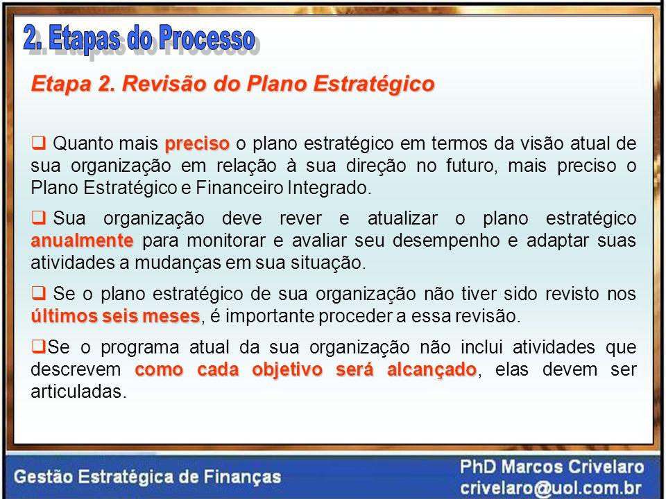 2. Etapas do Processo Etapa 2. Revisão do Plano Estratégico