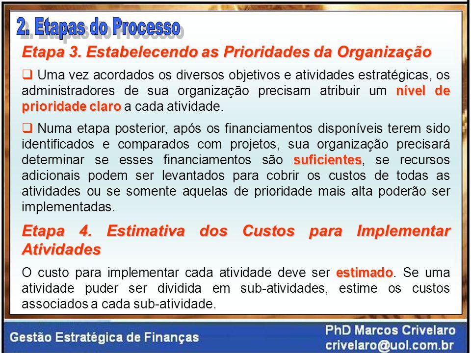 2. Etapas do Processo Etapa 3. Estabelecendo as Prioridades da Organização.